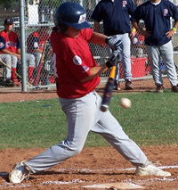 Angels RBI League hitter