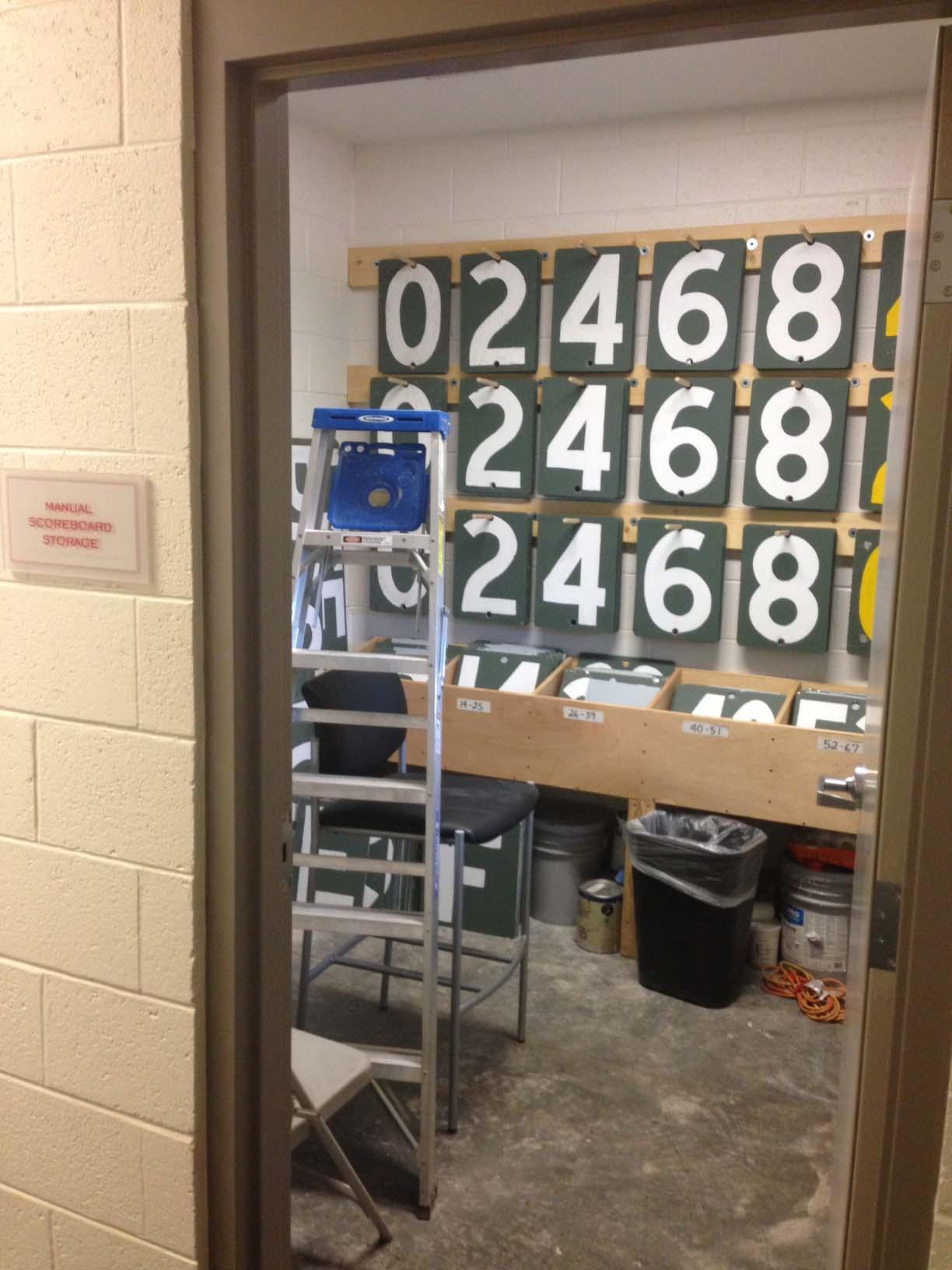 ScoreboardRoom