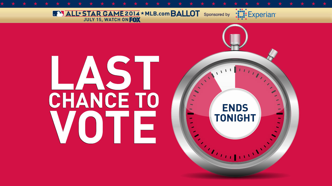 Election Day: Last chance to vote for All-Star starters