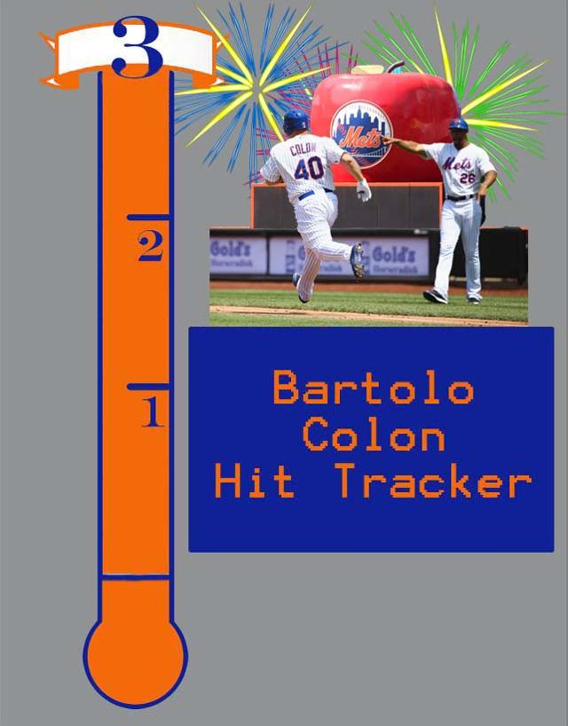 Track Bartolo Colon's chase for a career high seven hits | MLB com