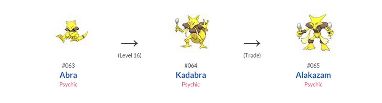 pokemon abra evolution...