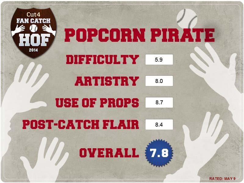 PopcornPirate