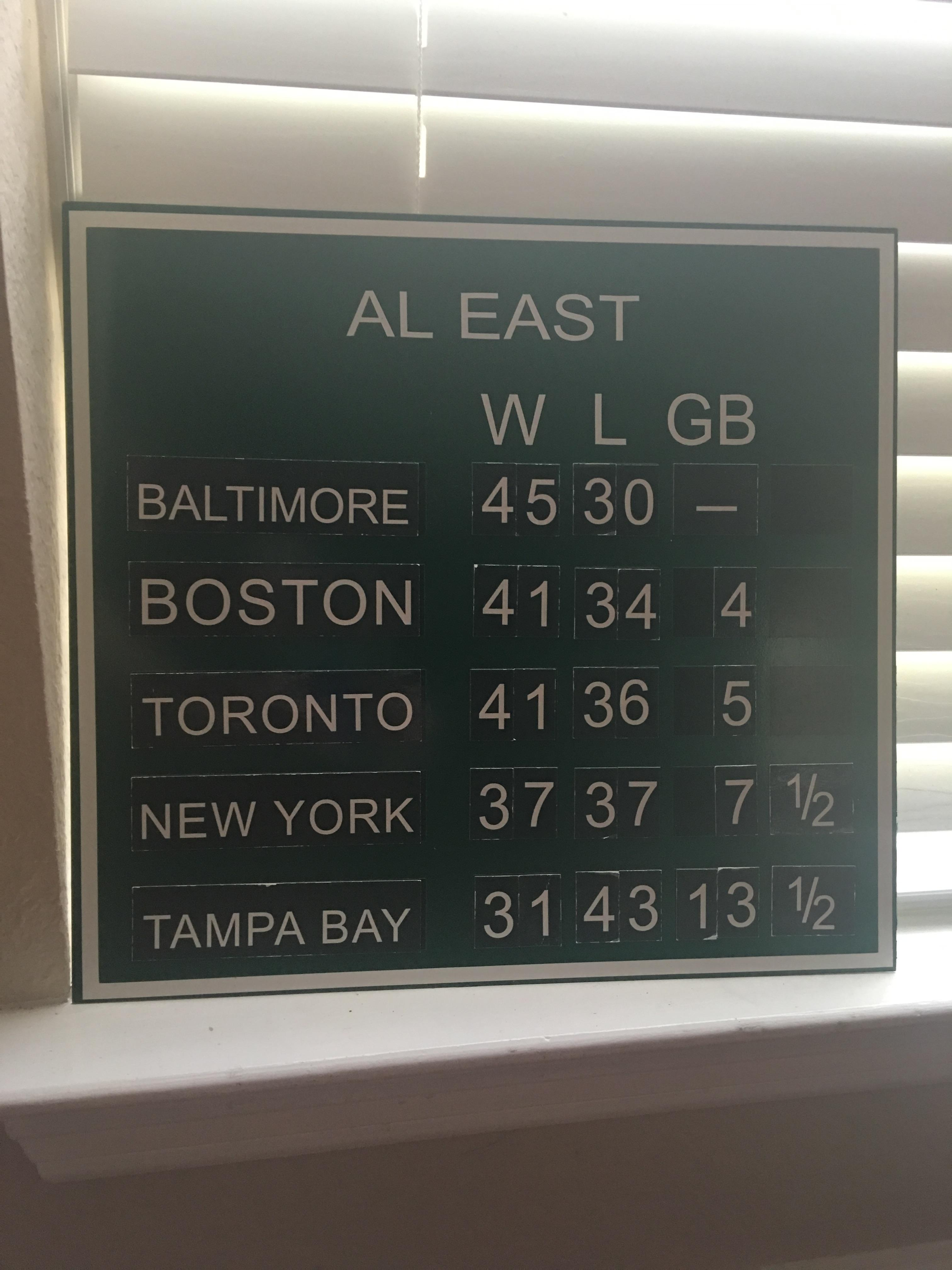 Photos Amazing Homemade Mlb Standings Boards Mlb Com