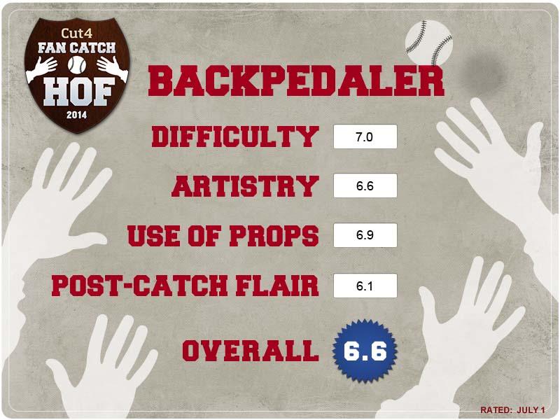 Backpedaler