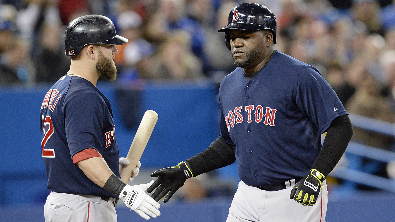 Red Sox to target, avoid Friday in daily fantasy game