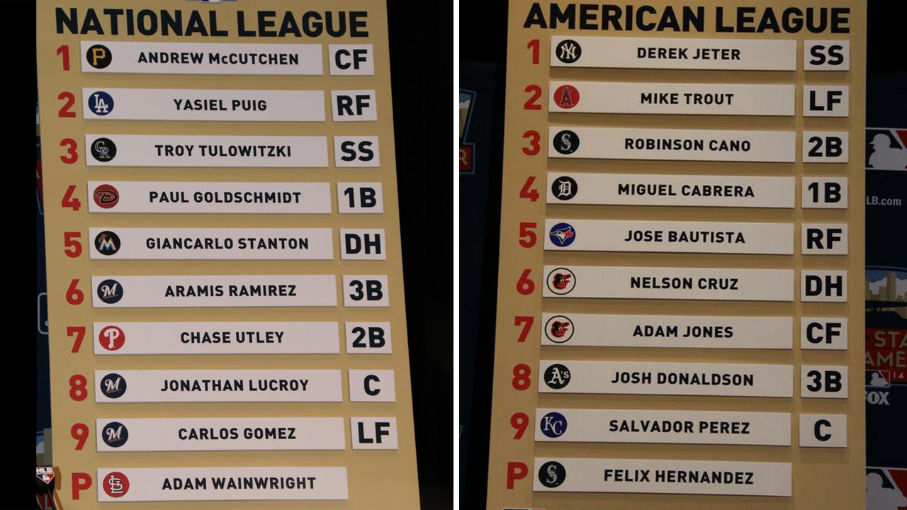 All-Star Game starting lineups and pitchers
