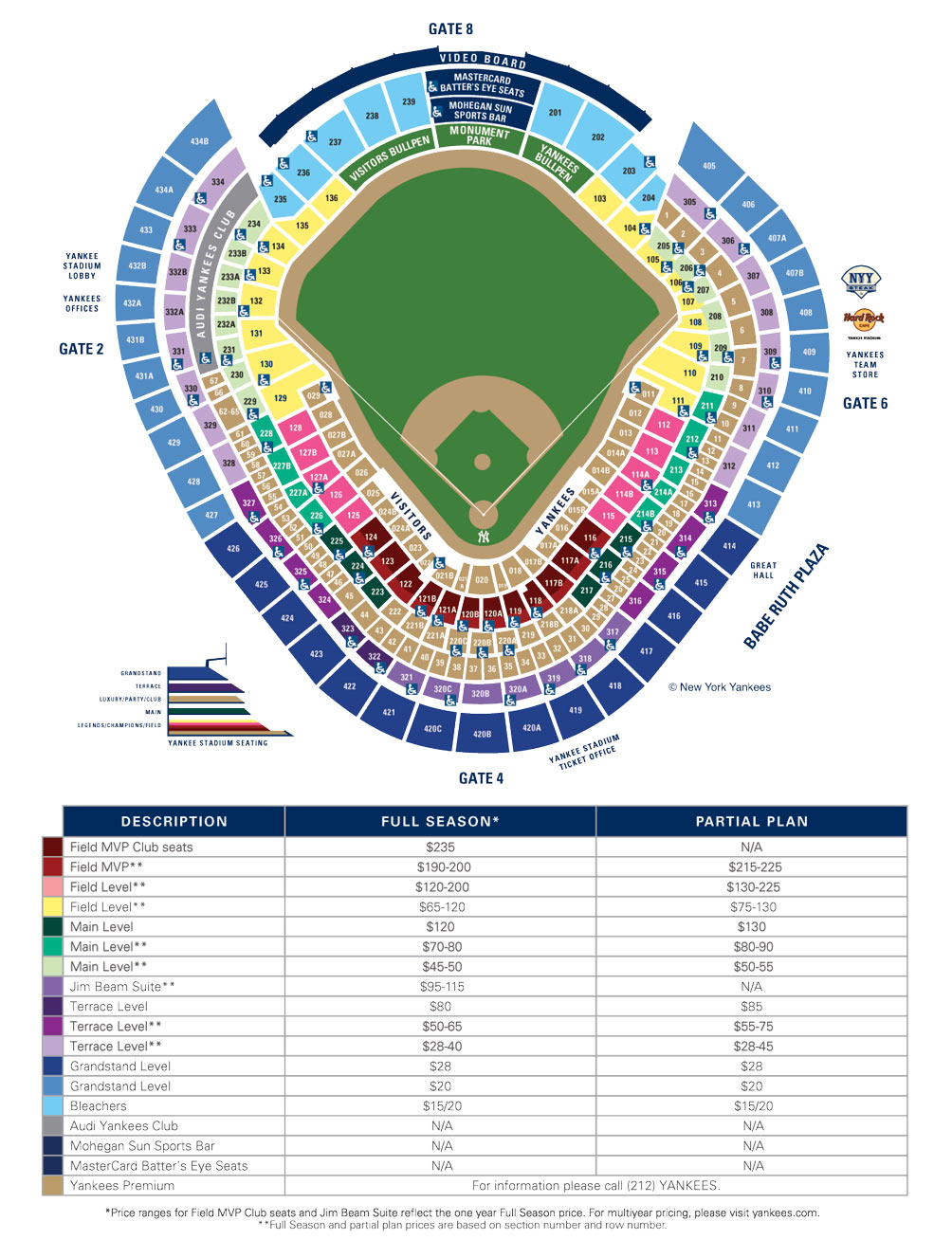 yankee stadium seating chart interactive