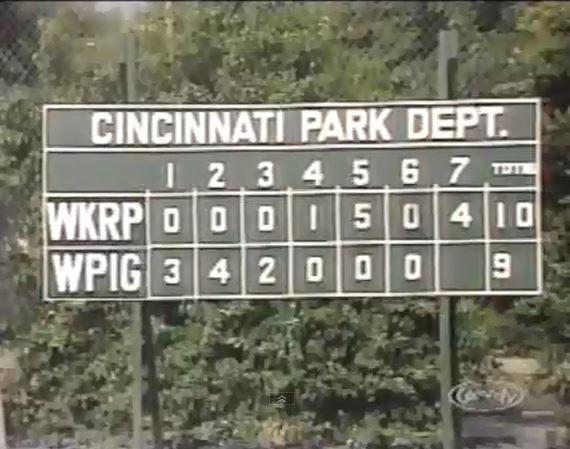 WKRP Scoreboard