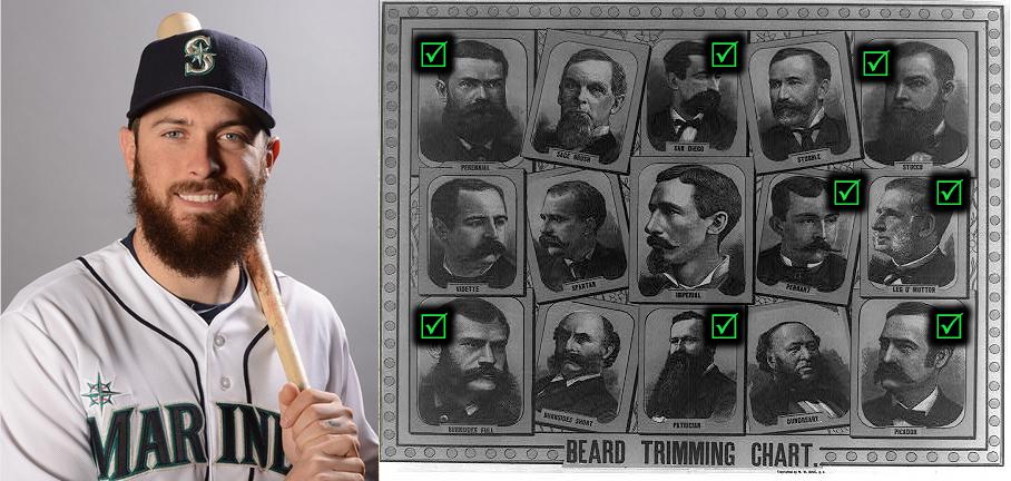 Dustin Ackley vs Chart
