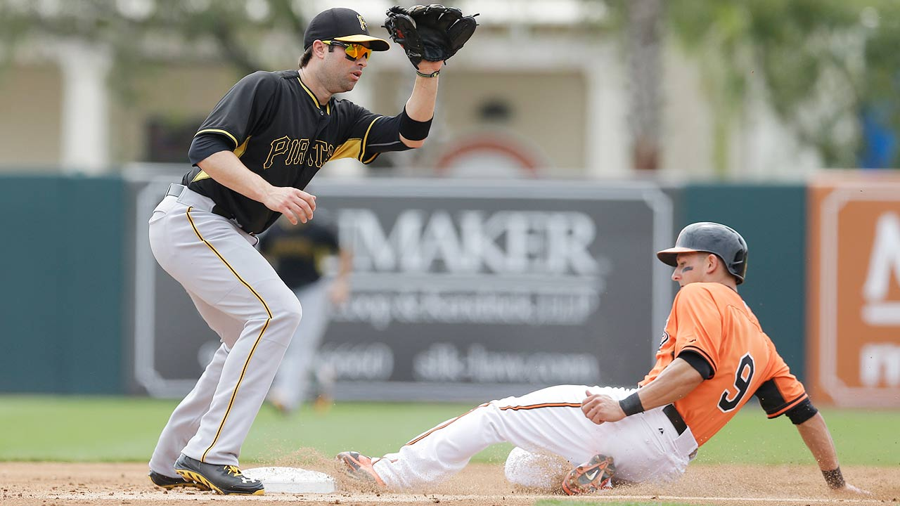 Pirates hope familiarity breeds wins vs. Orioles