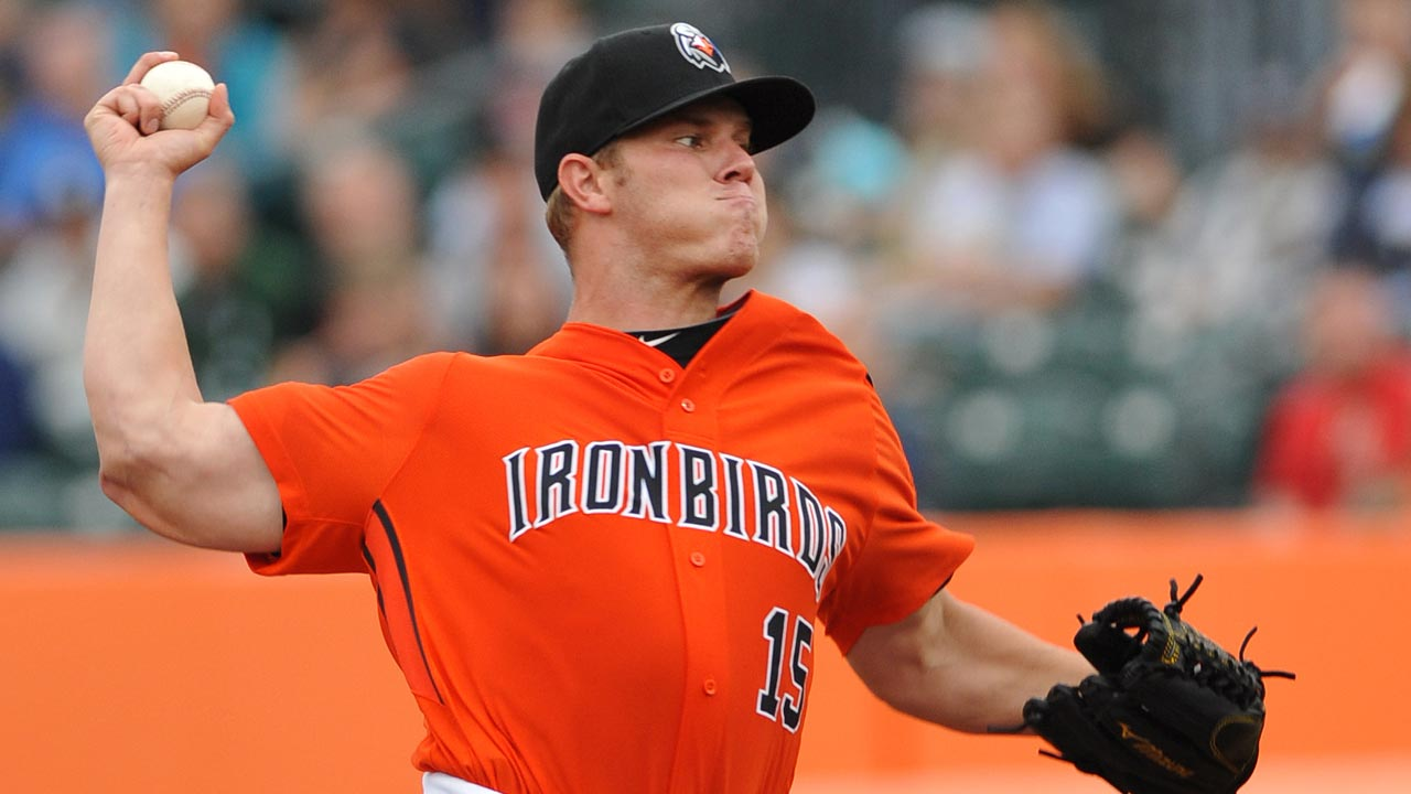 O's to limit Bundy to 75 pitches in starts this year