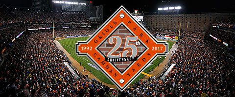 Photo collection camden yards desktop wallpaper baltimore orioles logo wallpaper 1600x900 voltagebd Image collections