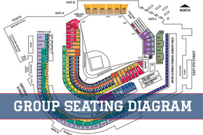 Groups Seating Diagram