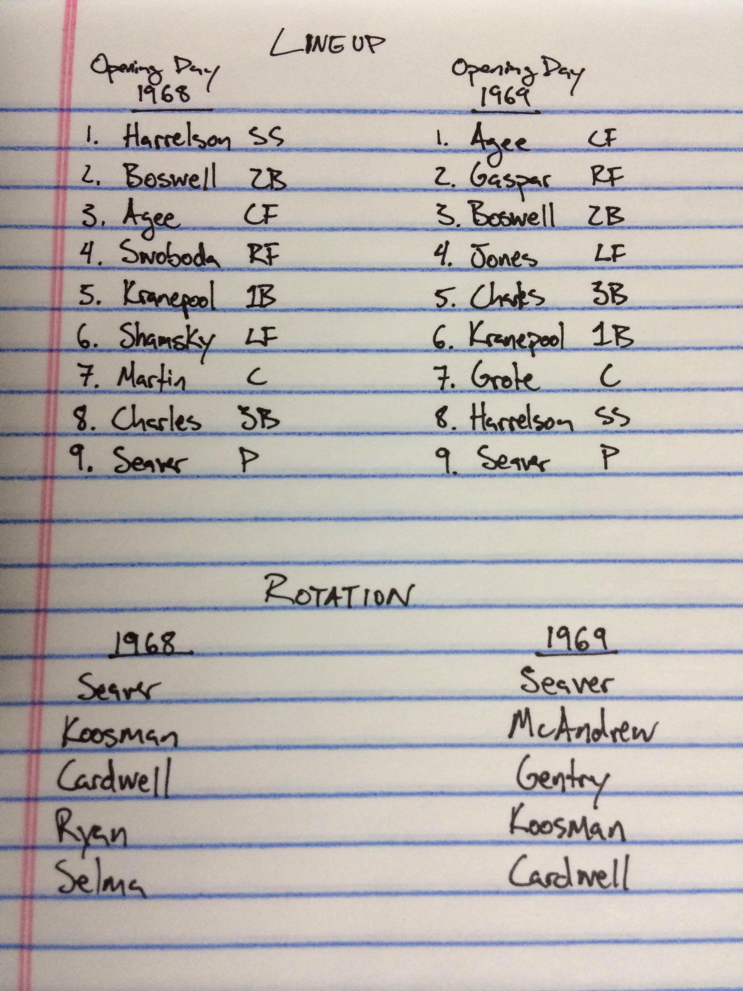 Mets Lineup