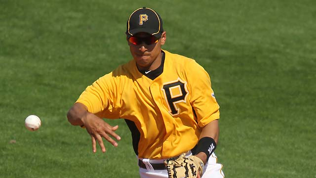 Rule 5 pick Rodriguez eyes spot with Bucs