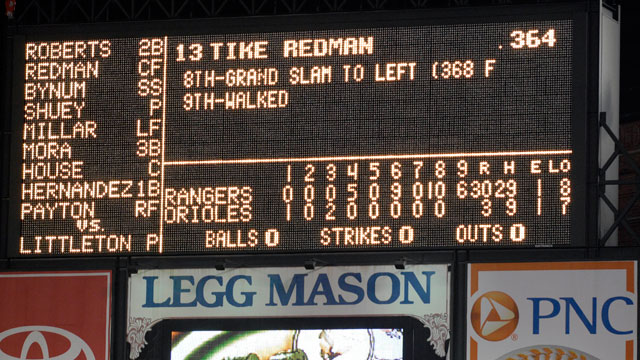 Rangers have history with twin bills at Camden