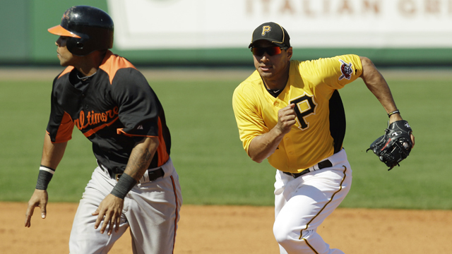 Rodriguez traded to Pirates for cash