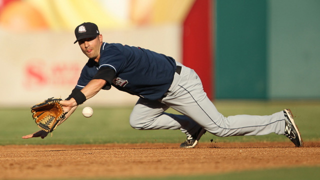 Indians sign two to Minor League contracts