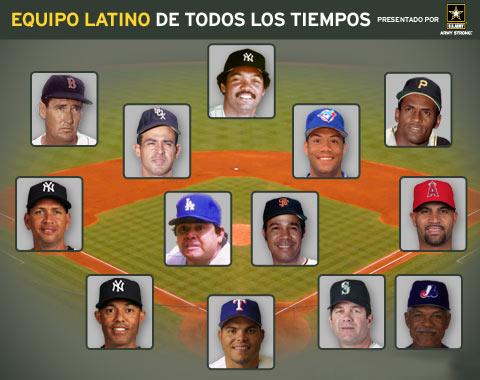 El Equipo Latino de todos los tiempos en MLB