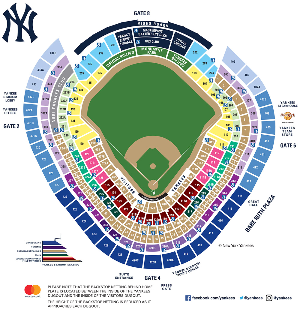 Yankees stadium map uptowncritters