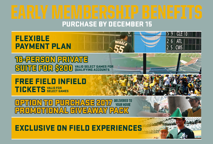 Early Membership Benefits