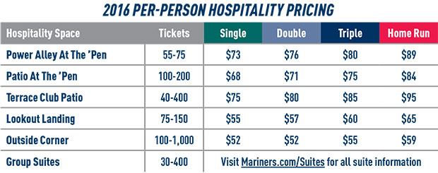 Group Hospitality Pricing