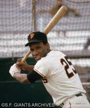 Bobby Bonds hit 33 home runs and committed only two errors in 1971.