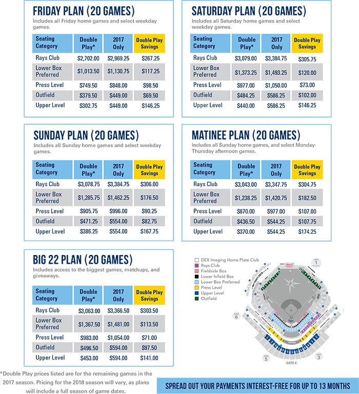 2017 & 2018 Double Play Pricing